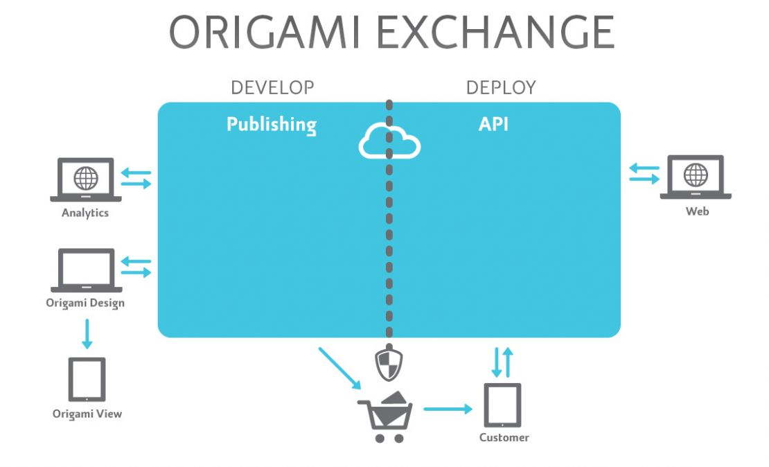 oc_diagram_lg
