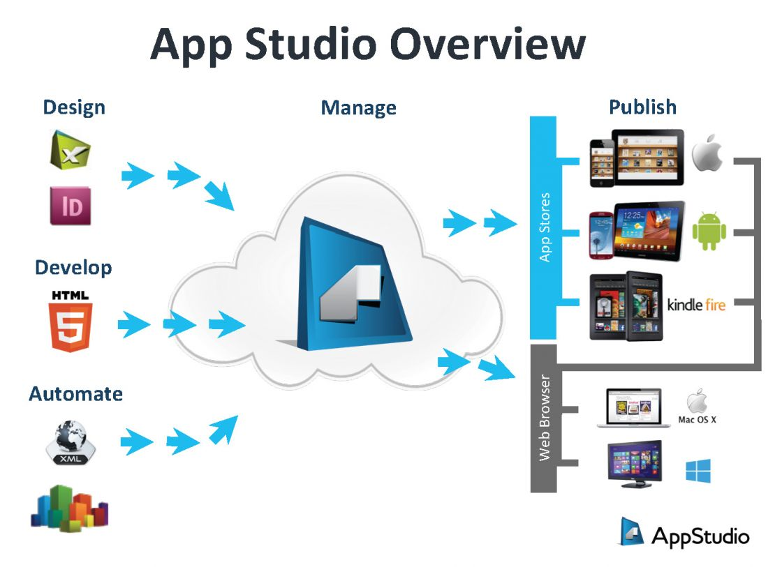 App-Studio-Overview