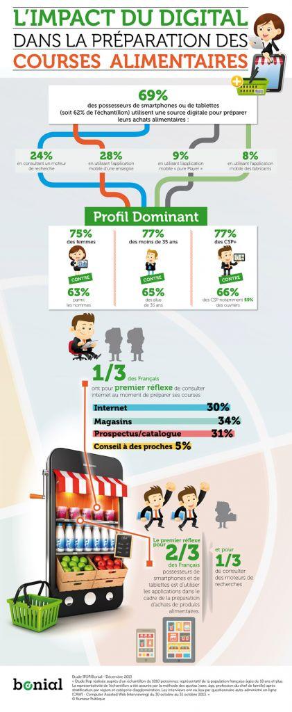 Infographie_Bonial_Web