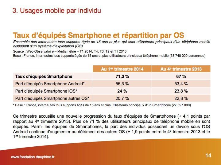 Barometre_de_l__economie_numerique_10e_edition-smartphone-os