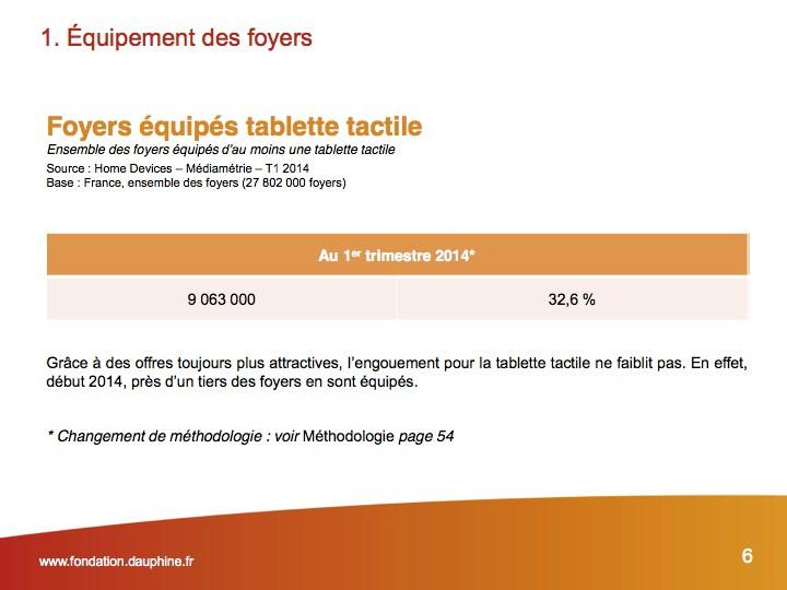 Barometre_de_l__economie_numerique_10e_edition-taux-equipement-tablette