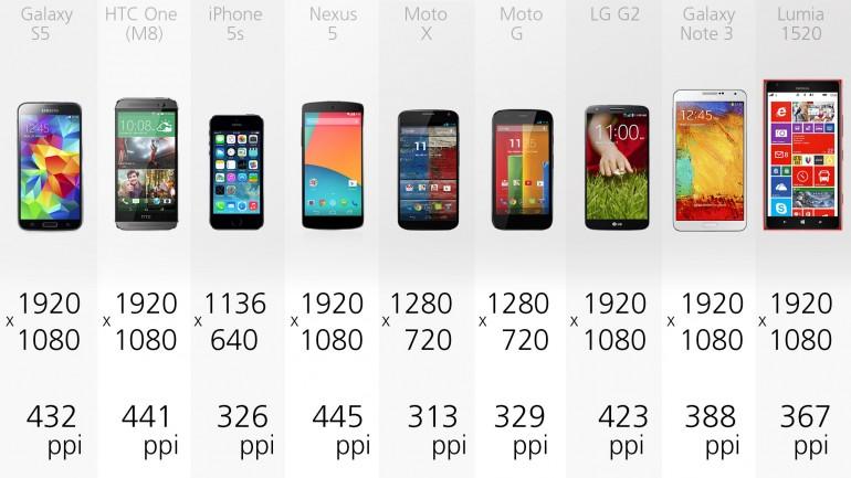smartphone comparision Smartphone comparison chart 2017 chromebooks smartphones smartwatches check out our other charts: drone comparison chart, chromebook comparison chart and smartwatch.