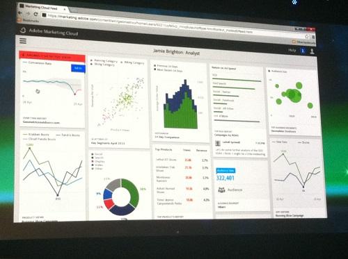 Adobe Marketing Cloud Data